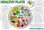 Mindfulness-Based Eating Awareness Training